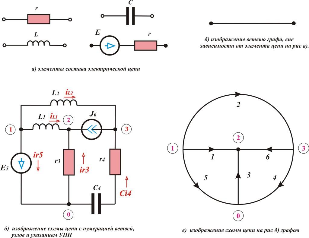 Тоэ - 8а топология.