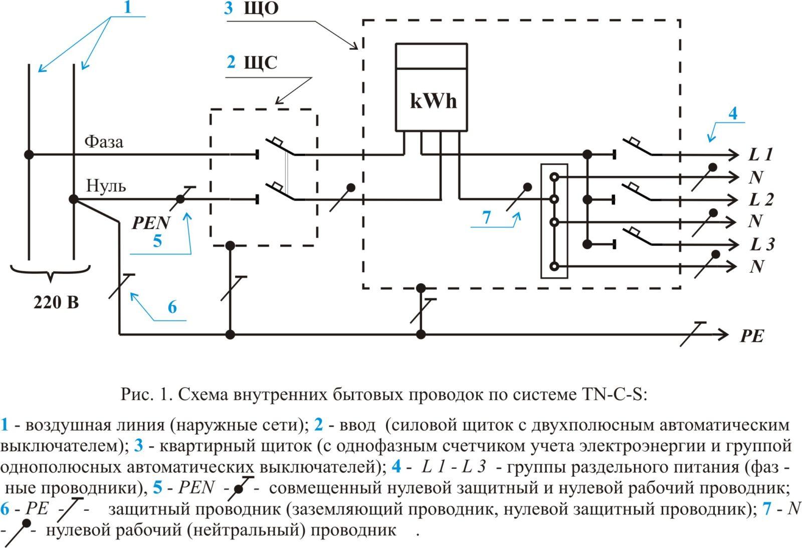 Точка учета электроэнергии схема электрическая5