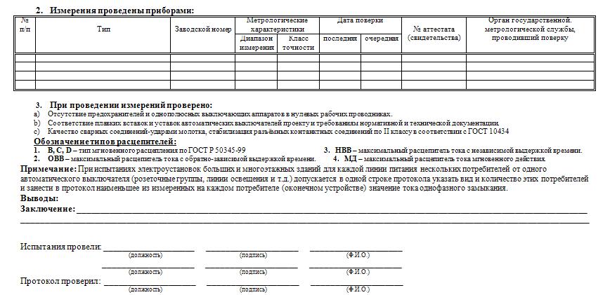 Образец протокола проверки автоматических выключателей