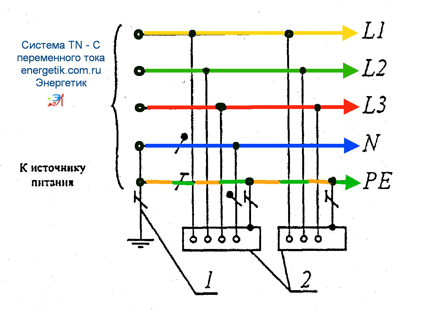 Схема электроснабжения с изолированной нейтралью