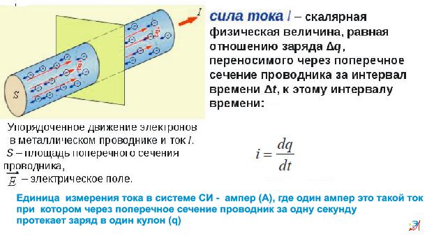 Как микромир связан с силой тока