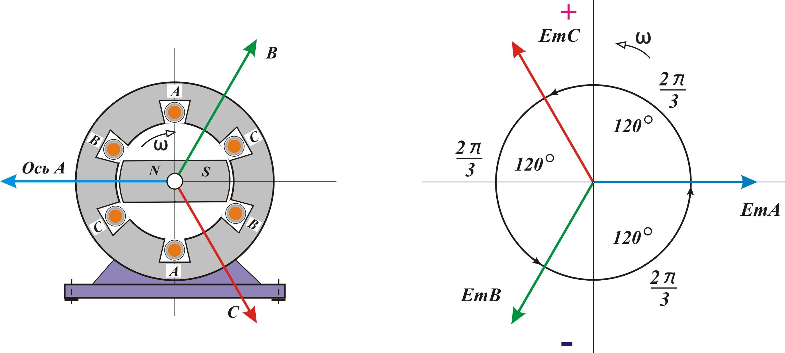 Тоэ -1 трех треугольник