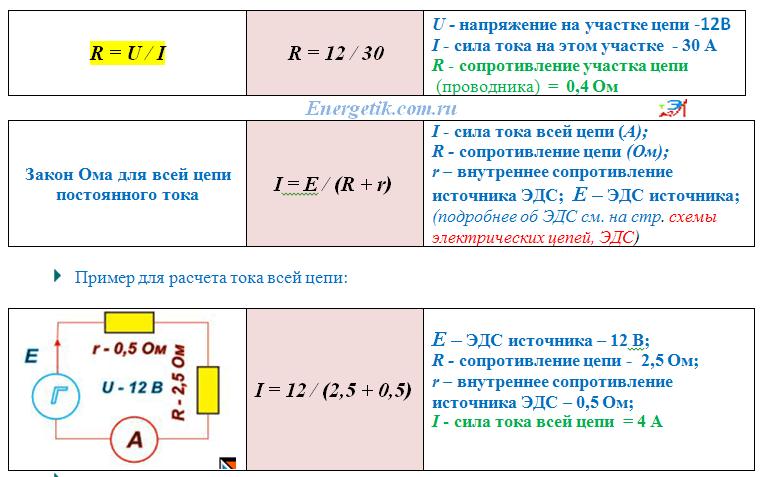 Формулы ТОЭ
