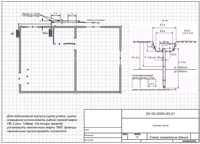 Пример исполнительная схема заземляющего устройства