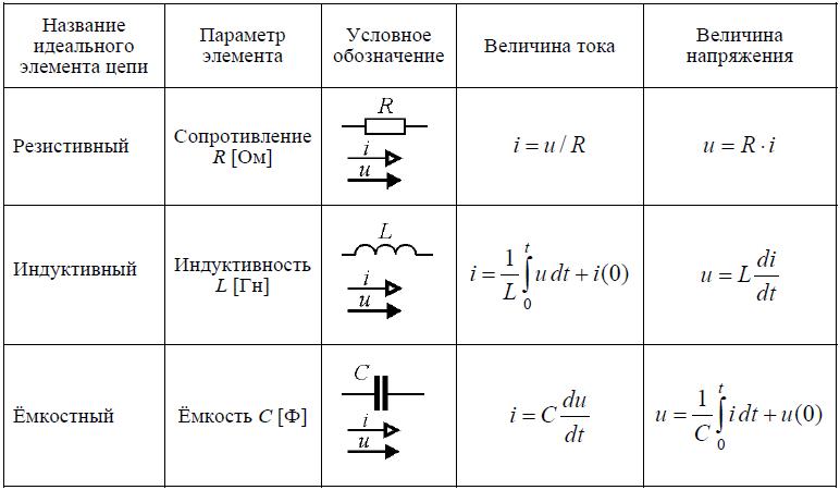 формулы тоэ продолжение 2 | энергетик домен это определение