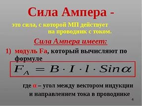 Закон Ампера
